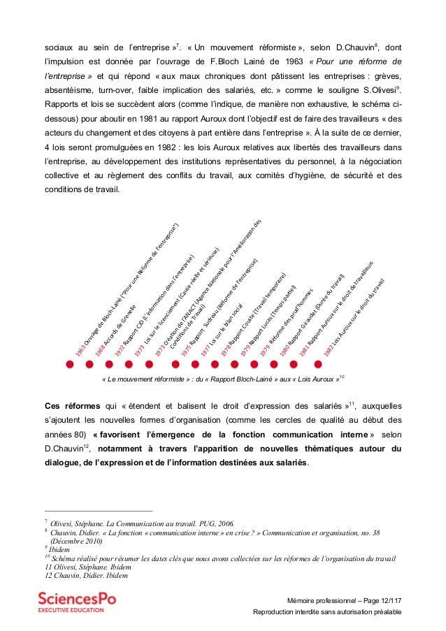 Mémoire professionnel – Page 12/117 Reproduction interdite sans autorisation préalable sociaux au sein de l'entreprise »7 ...