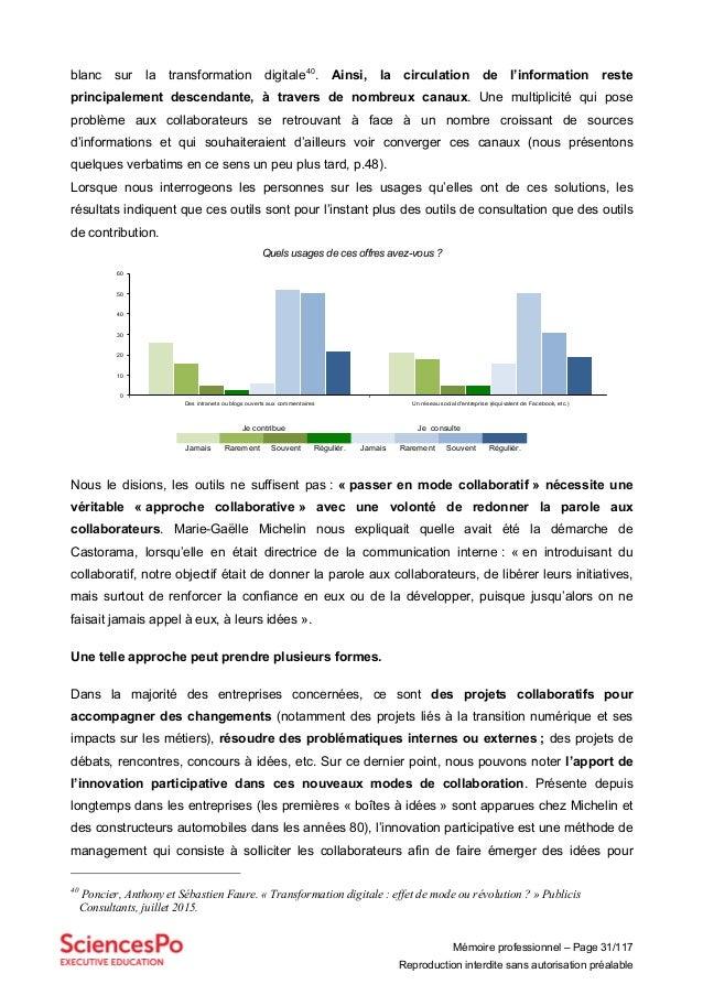 Mémoire professionnel – Page 31/117 Reproduction interdite sans autorisation préalable blanc sur la transformation digital...