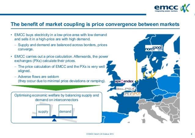 Emcc European Market Integration And Next Steps Enno