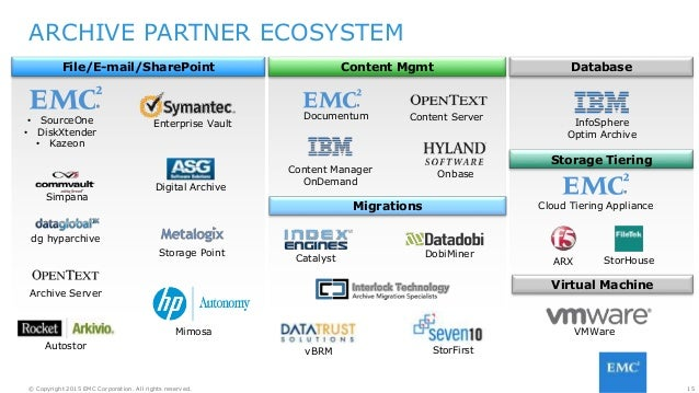 15© Copyright 2015 EMC Corporation. All rights reserved. ARCHIVE PARTNER ECOSYSTEM Storage Tiering Content Mgmt Database S...