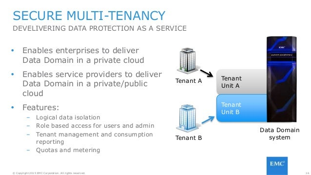 16© Copyright 2015 EMC Corporation. All rights reserved. SECURE MULTI-TENANCY DEVELIVERING DATA PROTECTION AS A SERVICE Te...