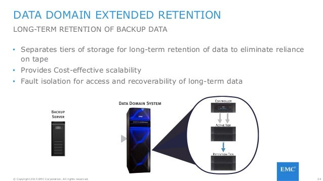 24© Copyright 2015 EMC Corporation. All rights reserved. DATA DOMAIN EXTENDED RETENTION LONG-TERM RETENTION OF BACKUP DATA...