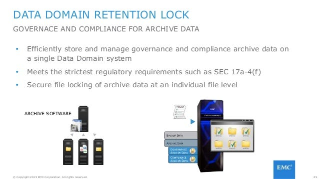 25© Copyright 2015 EMC Corporation. All rights reserved. DATA DOMAIN RETENTION LOCK GOVERNACE AND COMPLIANCE FOR ARCHIVE D...