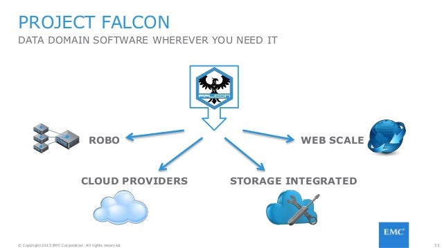 33© Copyright 2015 EMC Corporation. All rights reserved. PROJECT FALCON DATA DOMAIN SOFTWARE WHEREVER YOU NEED IT ROBO CLO...
