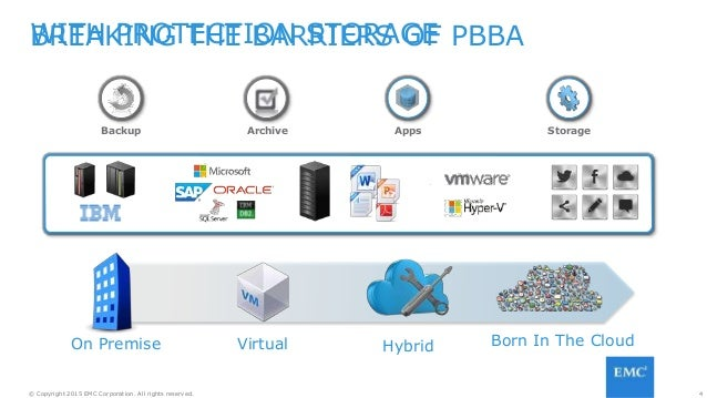 4© Copyright 2015 EMC Corporation. All rights reserved. BREAKING THE BARRIERS OF PBBA On Premise Virtual Hybrid Born In Th...