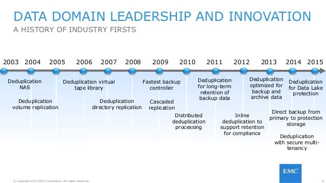 8© Copyright 2015 EMC Corporation. All rights reserved. DATA DOMAIN LEADERSHIP AND INNOVATION A HISTORY OF INDUSTRY FIRSTS...