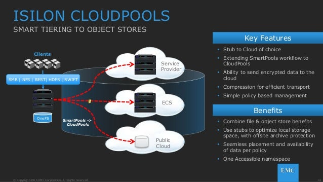 16© Copyright 2015 EMC Corporation. All rights reserved. ISILON CLOUDPOOLS SMART TIERING TO OBJECT STORES Key Features Ben...