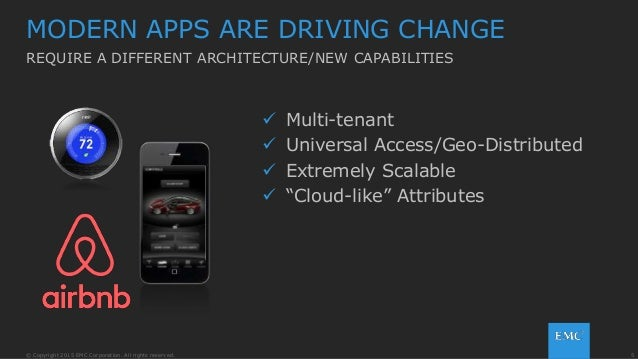 5© Copyright 2015 EMC Corporation. All rights reserved. MODERN APPS ARE DRIVING CHANGE REQUIRE A DIFFERENT ARCHITECTURE/NE...