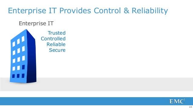 Enterprise IT Provides Control & Reliability   Enterprise IT             Trusted           Controlled             Reliable...