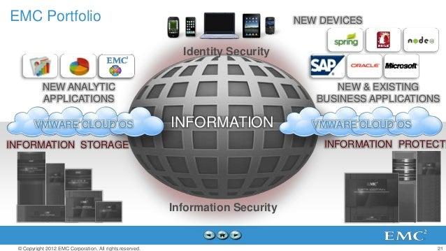 EMC Portfolio                                                                    NEW DEVICES                              ...