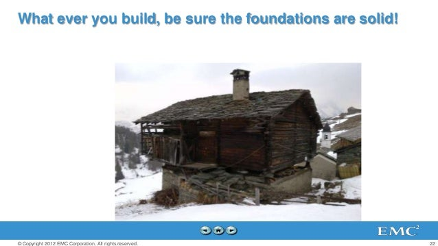 What ever you build, be sure the foundations are solid!© Copyright 2012 EMC Corporation. All rights reserved.    22