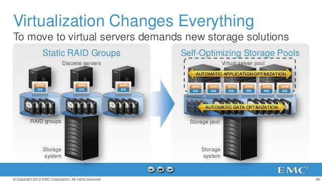 Virtualization Changes EverythingTo move to virtual servers demands new storage solutions                  Static RAID Gro...