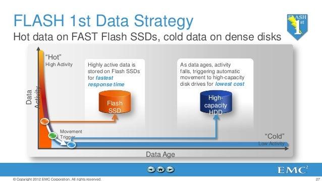"FLASH 1st Data StrategyHot data on FAST Flash SSDs, cold data on dense disks                   ""Hot""                   Hig..."
