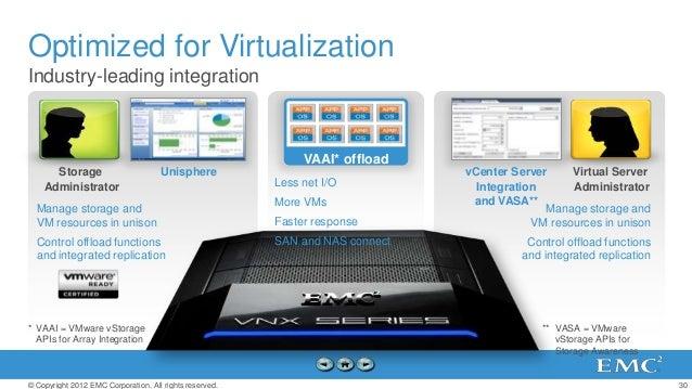 Optimized for VirtualizationIndustry-leading integration                                                              VAAI...