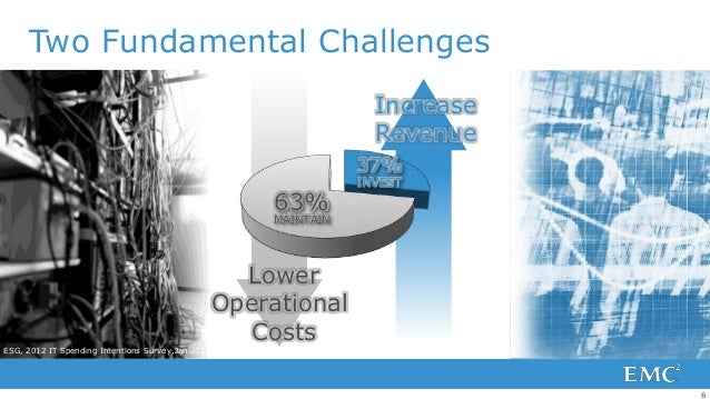 Two Fundamental Challenges                                                                     Increase                   ...