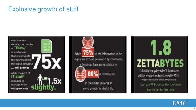Explosive growth of stuff                            7