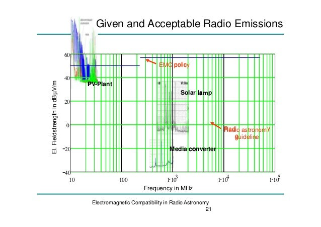 Emic effects in radio frequency instruments