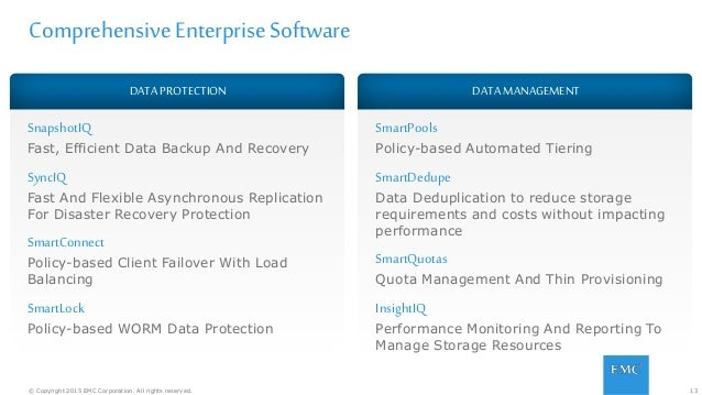 13© Copyright 2015 EMC Corporation. All rights reserved. ComprehensiveEnterpriseSoftware DATAPROTECTION SmartPools Policy-...