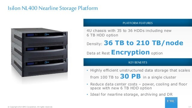 17© Copyright 2015 EMC Corporation. All rights reserved. PLATFORM FEATURES 4U chassis with 35 to 36 HDDs including new 6 T...