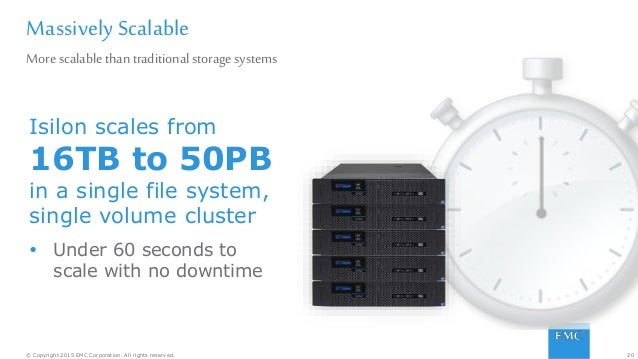 20© Copyright 2015 EMC Corporation. All rights reserved. Isilon scales from 16TB to 50PB in a single file system, single v...