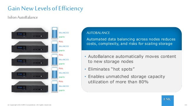 22© Copyright 2015 EMC Corporation. All rights reserved. Gain New Levels of Efficiency Isilon AutoBalance • AutoBalance au...