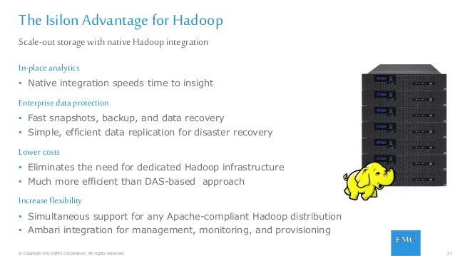 27© Copyright 2015 EMC Corporation. All rights reserved. The Isilon Advantage for Hadoop In-placeanalytics • Native integr...