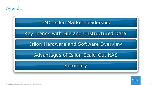3© Copyright 2015 EMC Corporation. All rights reserved. Agenda Isilon Hardware and Software Overview EMC Isilon Market Lea...