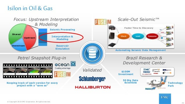37 © Copyright 2015 EMC Corporation. All rights reserved. Isilon in Video Surveillance Partners Certifications Simplifying...