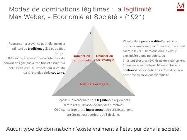 slide designe