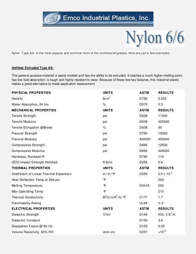 Properties Of Nylon 91
