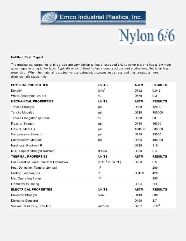effect of moisture on the mechanical properties of nylon essay This free engineering essay on essay: concrete is perfect for engineering students to use as an example  carbon fibre, nylon fibre, polyester fibre, polyethylene.