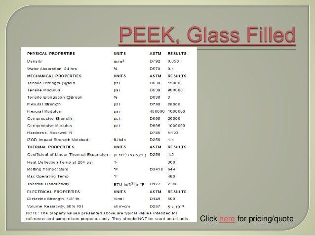 Peek Industrial Plastic Data Sheet And Distributor