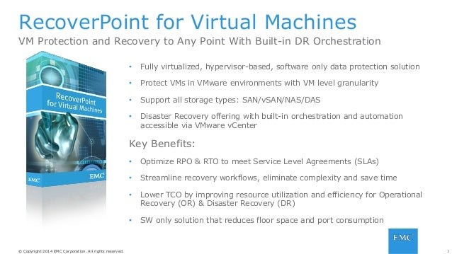 3© Copyright 2014 EMC Corporation. All rights reserved.© Copyright 2014 EMC Corporation. All rights reserved. RecoverPoint...