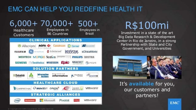 12© Copyright 2015 EMC Corporation. All rights reserved. EMC CAN HELP YOU REDEFINE HEALTH IT 6,000+ Healthcare Customers 7...