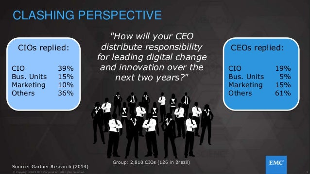 """2© Copyright 2015 EMC Corporation. All rights reserved. CLASHING PERSPECTIVE """"How will your CEO distribute responsibility ..."""
