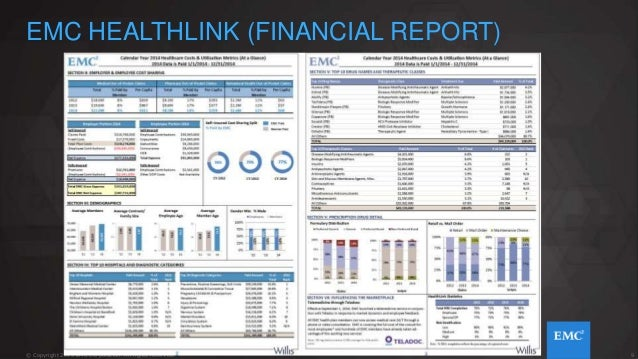 9© Copyright 2015 EMC Corporation. All rights reserved. EMC HEALTHLINK (FINANCIAL REPORT)