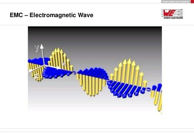 EMC  Wurth Electronics (UK) Ltd