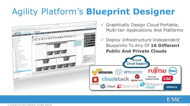Emcworld 2013 servicemesh agility platform cloud based devops with not infrastructure 4 malvernweather