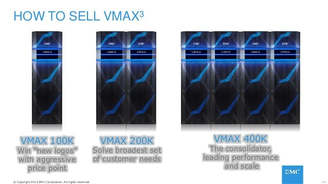 21© Copyright 2014 EMC Corporation. All rights reserved.© Copyright 2014 EMC Corporation. All rights reserved. VMAX 100K W...