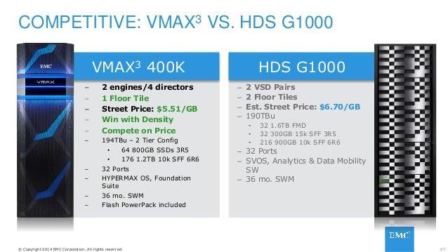 Emc Vmax3 Technical Deep Workshop