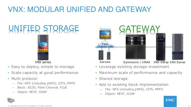 11© Copyright 2015 EMC Corporation. All rights reserved. VNX: MODULAR UNIFIED AND GATEWAY • Easy to deploy, simple to mana...