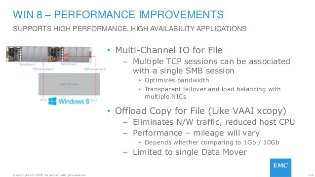 119© Copyright 2015 EMC Corporation. All rights reserved. • Multi-Channel IO for File – Multiple TCP sessions can be assoc...