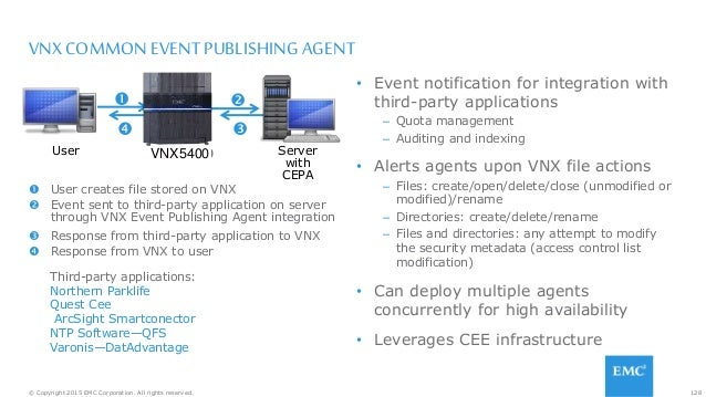 128© Copyright 2015 EMC Corporation. All rights reserved. VNX COMMON EVENTPUBLISHING AGENT • Event notification for integr...