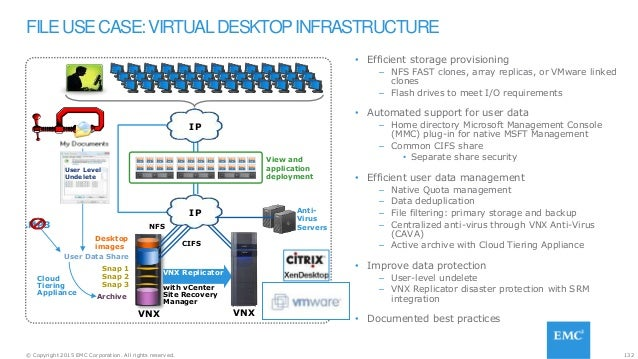 132© Copyright 2015 EMC Corporation. All rights reserved. View and application deployment VNX Replicator with vCenter Site...