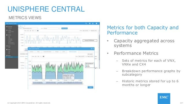 137© Copyright 2015 EMC Corporation. All rights reserved. UNISPHERE CENTRAL Metrics for both Capacity and Performance • Ca...