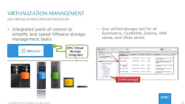 139© Copyright 2015 EMC Corporation. All rights reserved. VIRTUALIZATION MANAGEMENT • Integrated point of control to simpl...