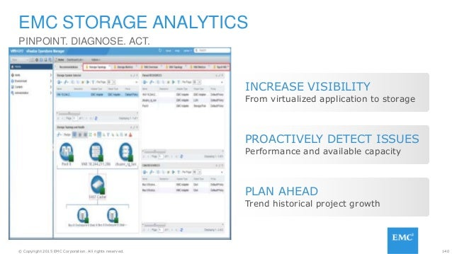 140© Copyright 2015 EMC Corporation. All rights reserved. PINPOINT. DIAGNOSE. ACT. EMC STORAGE ANALYTICS INCREASE VISIBILI...