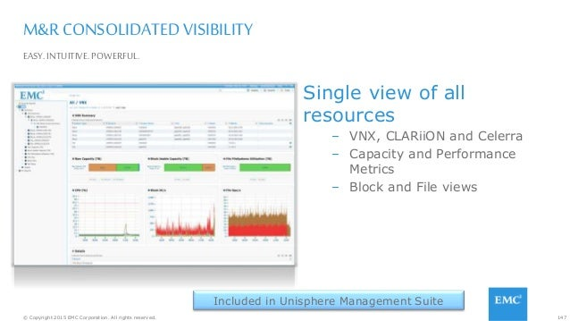 147© Copyright 2015 EMC Corporation. All rights reserved. EASY. INTUITIVE. POWERFUL. M&R CONSOLIDATED VISIBILITY Single vi...