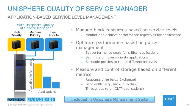149© Copyright 2015 EMC Corporation. All rights reserved. • Manage block resources based on service levels – Monitor and a...