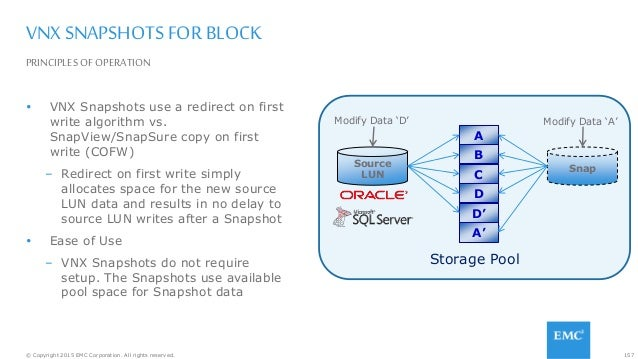 157© Copyright 2015 EMC Corporation. All rights reserved. PRINCIPLES OF OPERATION VNX SNAPSHOTS FOR BLOCK  VNX Snapshots ...